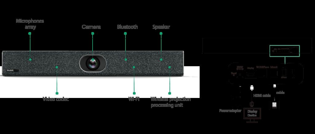 la barra fornisce l'audio e i microfoni per la videoconferenza